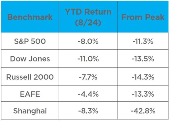 current returns 8/26/15