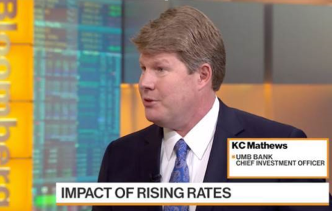 UMB Chief Investment Manager KC Mathews on Bloomberg TV