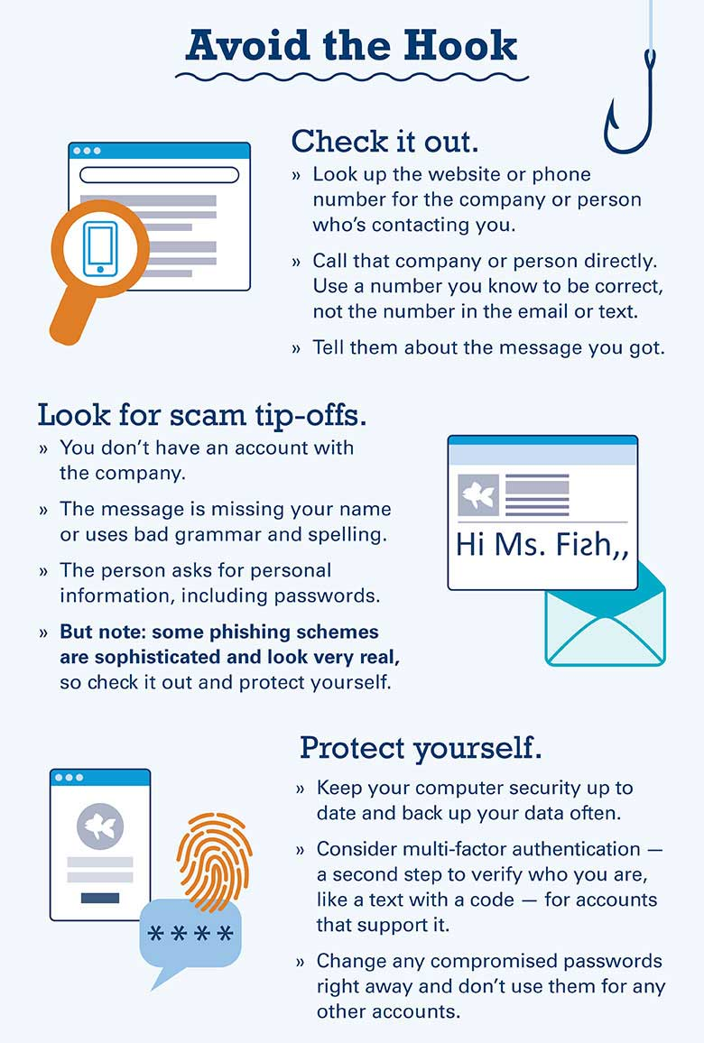 Spotting Phishing