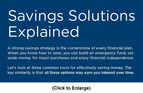 A saving solutions introduction.