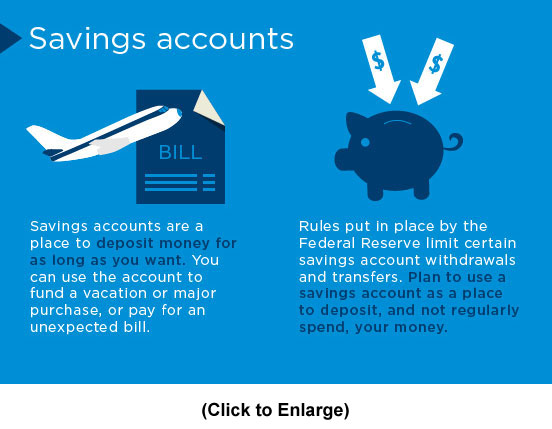Saving solutions part 2: Savings accounts.