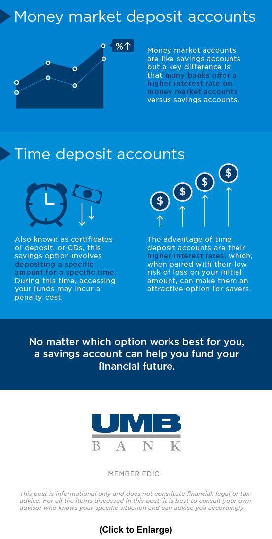 Saving solutions part 3: money market deposit accounts and time deposit accounts.