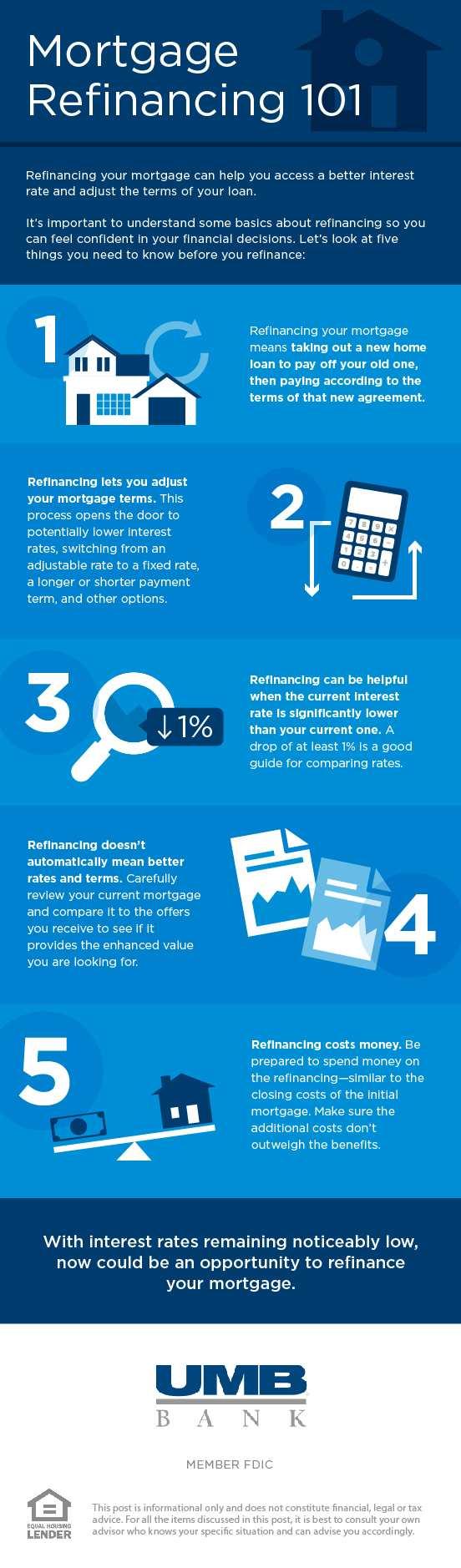 UMB Mortgage Refinancing Infographic 1 resize