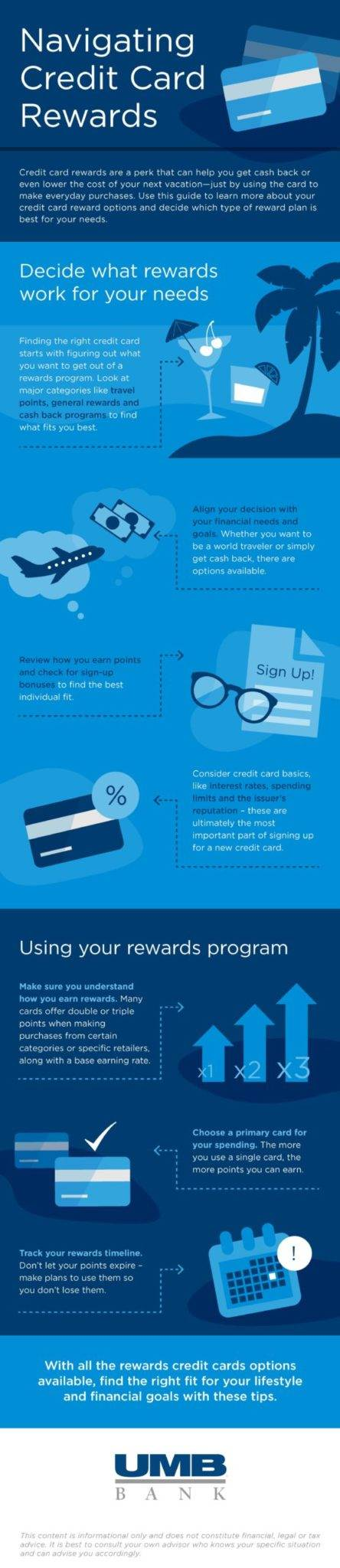 Navigating credit card rewards infographic image scaled 1