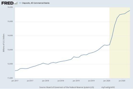 Liquidity Graph 1