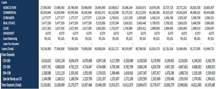 Balance sheet example loans and deposits