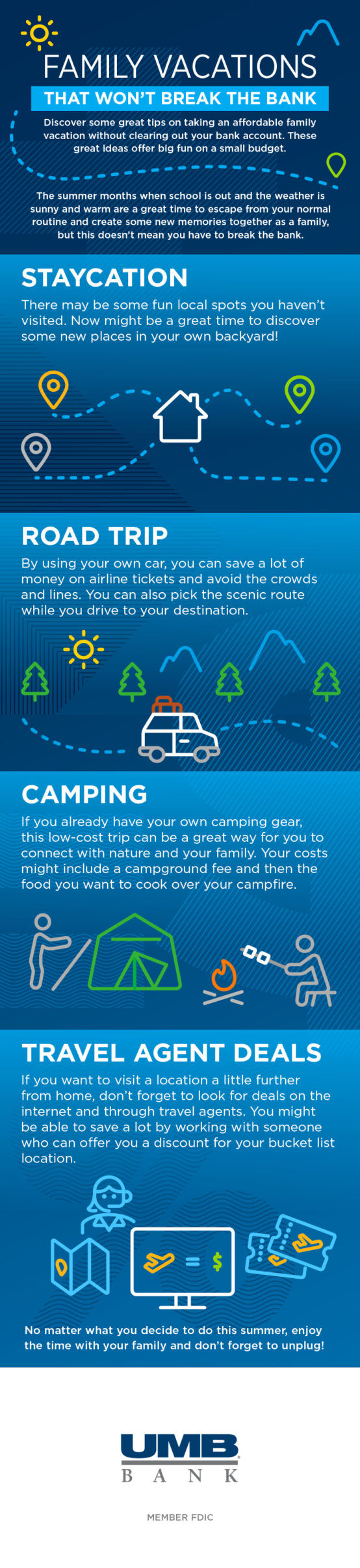 CONS Infographic FamilyVacations countercard BLOG