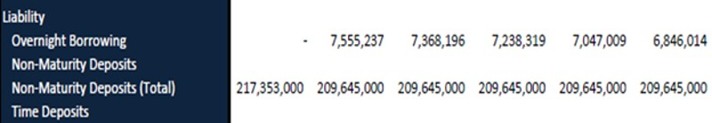balance sheet example 2021