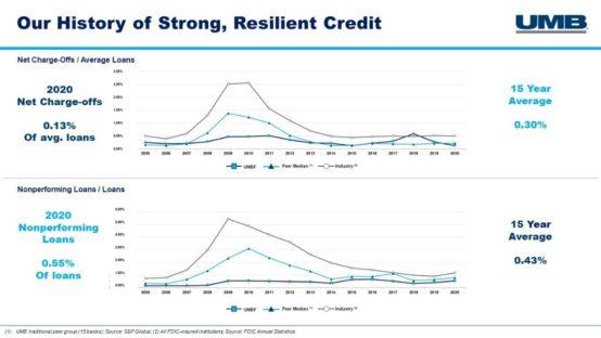 Slide 5 Earnings Explained 2021